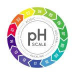 Residential and Commercial Pool Care- Controlling the pH Balance
